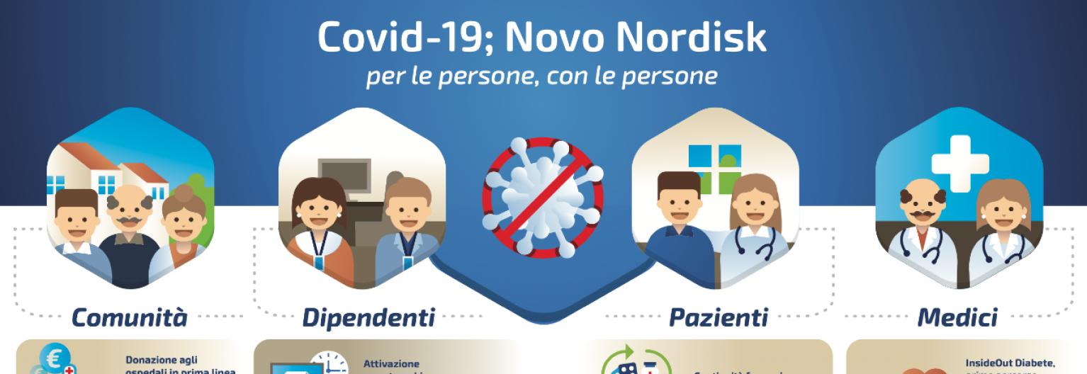 Novo Nordisk Italy